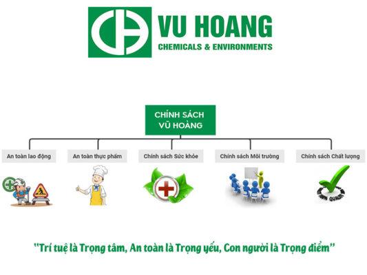 Chính sách Công ty môi trường Vũ Hoàng