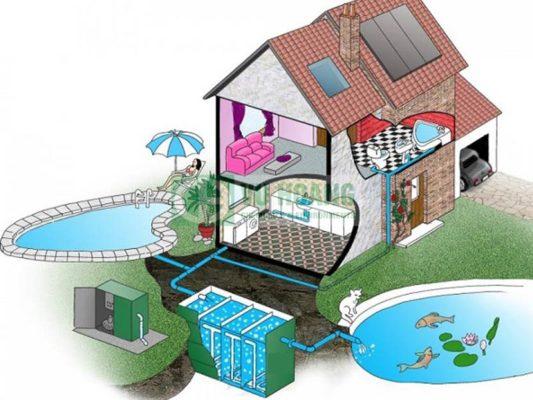 Đặc trưng nước thải sinh hoạt nông thôn
